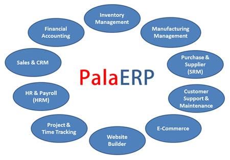 PalaERP Modules